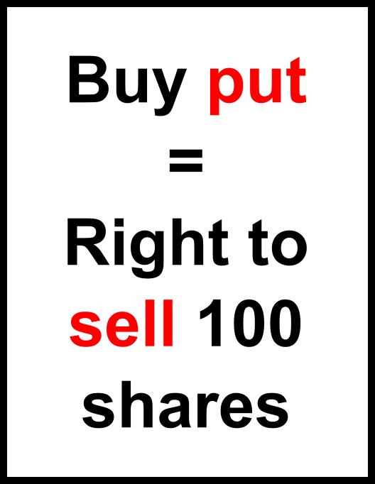 Buy Put