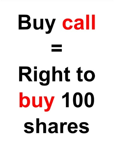 What is a call option