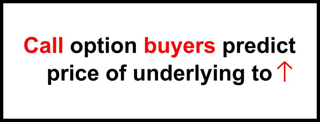 Call option buyers predict