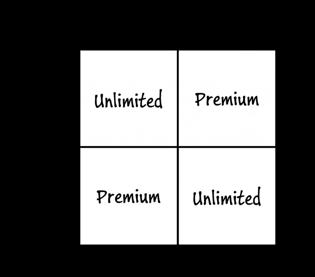 Call option chart