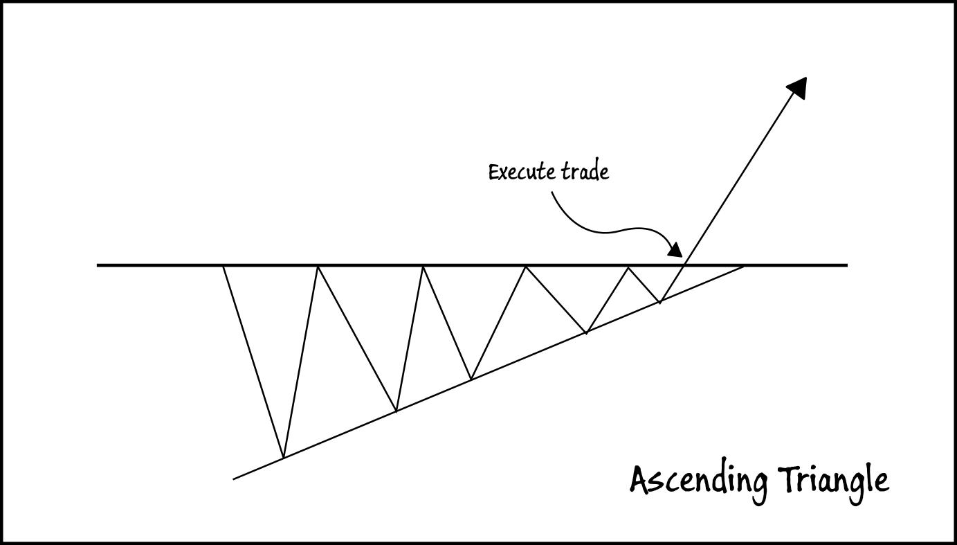 reverse iron condor   profit from increased volatility