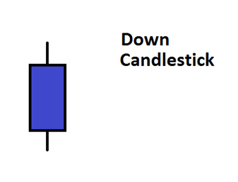 candlestick down