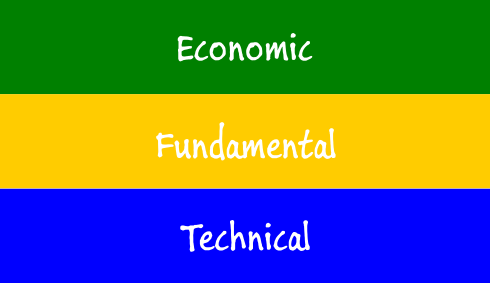 Economic fundamental technical analysis